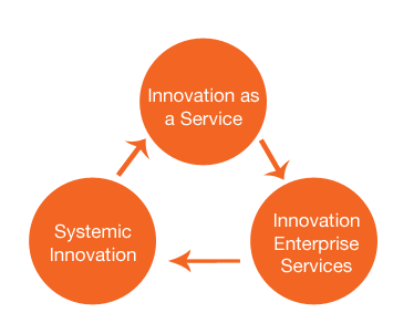 CGS Advisors - Innovation Services